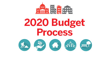 Have your say on the City's 2020 Budget